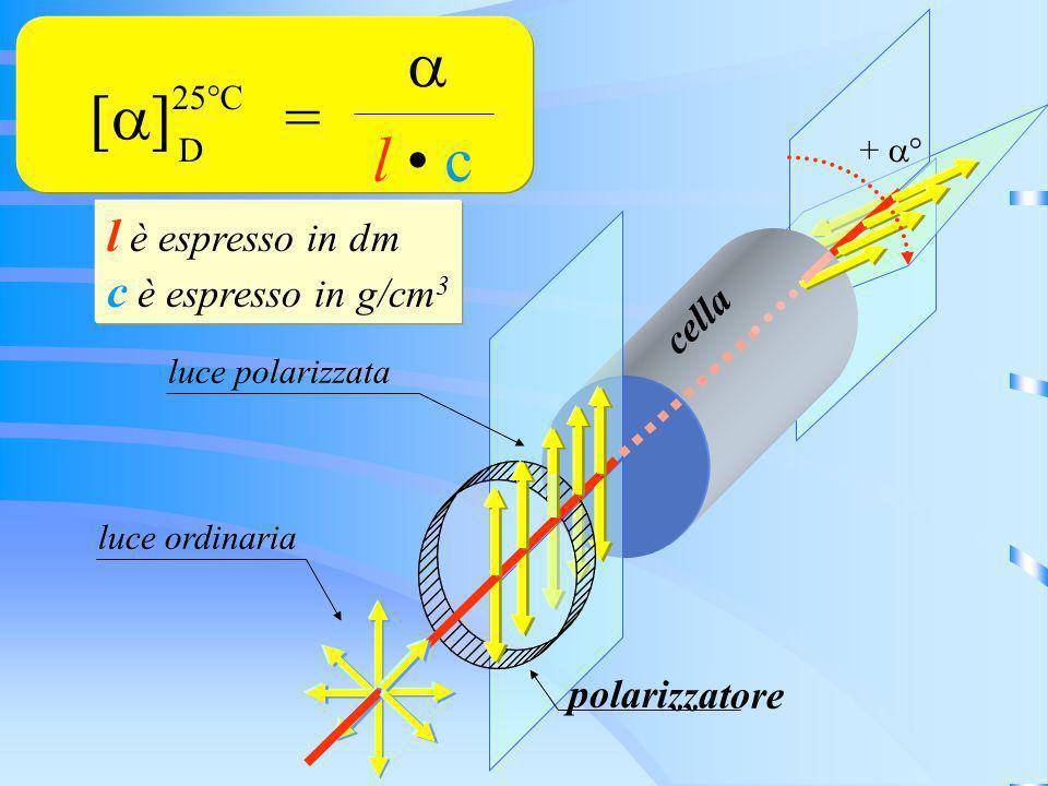 a [a] = l • c l è espresso in dm c è espresso in g/cm3 cella